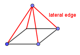 A square pyramid where the four sides are highlighted. The base (bottom) is not highlighted.