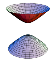 Hyperboloid of two sheets.
