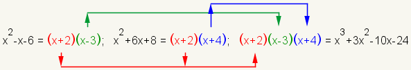 Arrows showing combining (x+2) and (x+2) and copying (x-3) and (x+4)